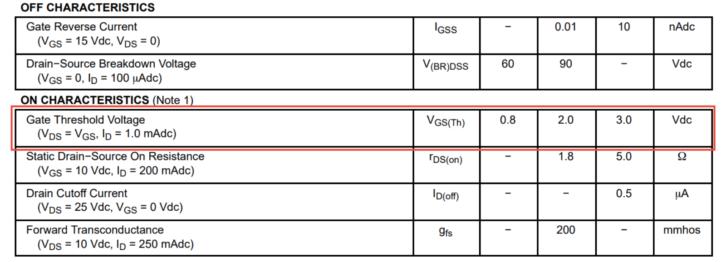 Napięcie progowe w dokumentacji tranzystora BS170