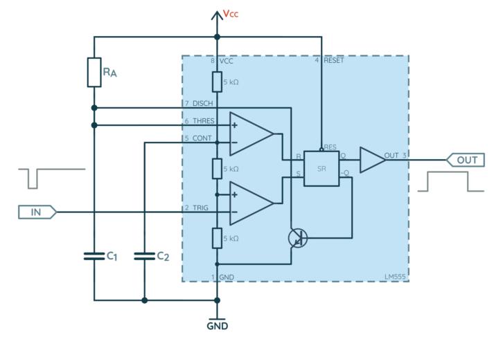 Schemat konfiguracji monostabilnej NE555