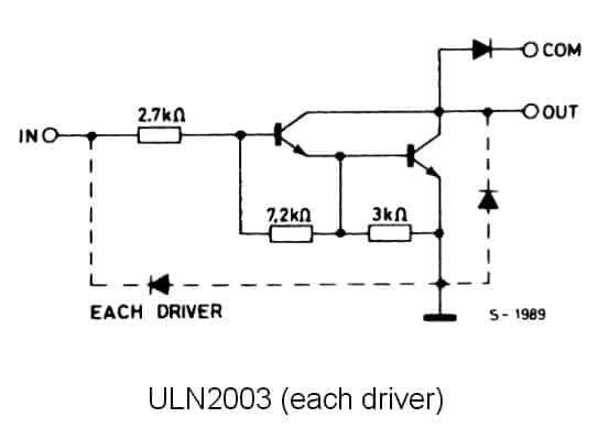 Schemat wewnętrzny ULN2003 – przykład dla jednego sterownika