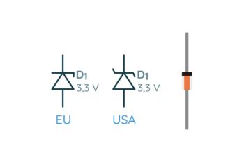 Symbol diod Zenera stosowany na schematach