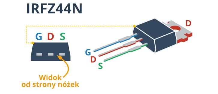 Opis wyprowadzeń tranzystora IRFZ44N (po lewej widok od dołu, czyli od strony nóżek)