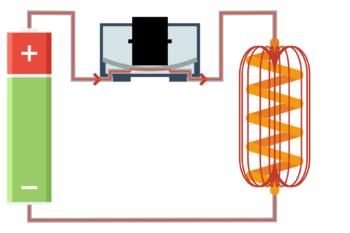 Zjawisko samoindukcji – cewka magazynuje energię w polu magnetycznym