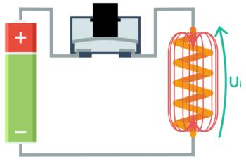 Zjawisko samoindukcji – cewka przeciwstawia się zmianie prądu, generując napięcie