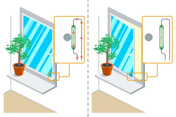Praktyczne zastosowanie kontaktronów w systemach alarmowych