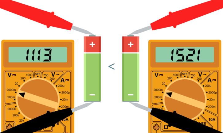 Najprostsza metoda na porównanie dwóch baterii to niezależny pomiar ich napięcia
