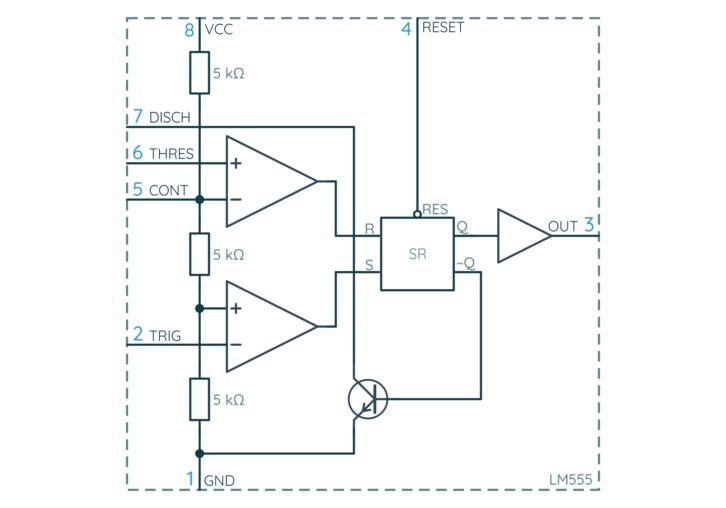 Schemat blokowy układu NE555