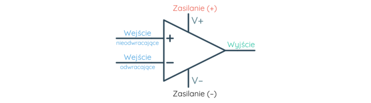Symbol komparatora używany na schematach