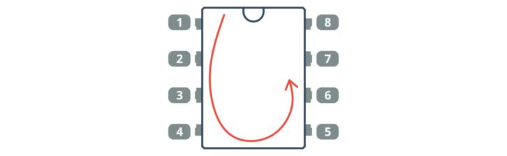 Uniwersalny sposób numerowania nóżek układu scalonego