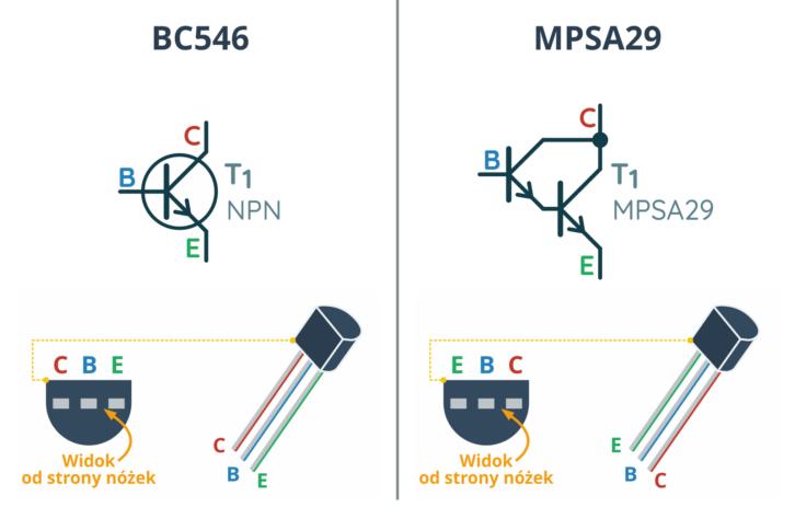 Porównanie wyprowadzeń tranzystora BC546 oraz MPSA29