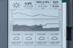 E-papierowa prognoza pogody
