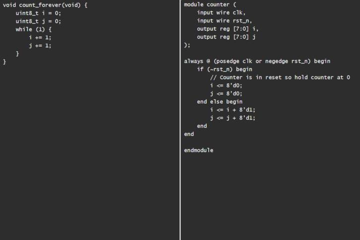 Porównanie zbliżonego funkcjonalnie kodu w C++ i Verilog