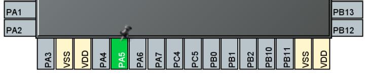 Oznaczenie wybranego pinu