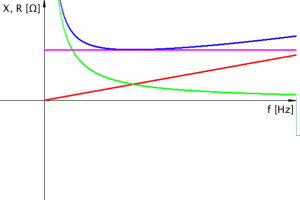 Kurs programowania w Processing - #2