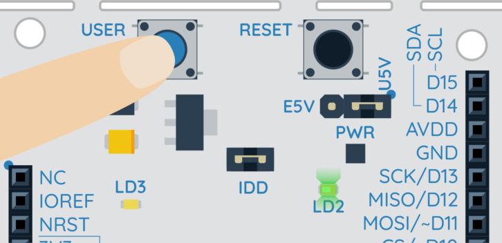 Efekt działania programu – dioda świeci po naciśnięciu przycisku