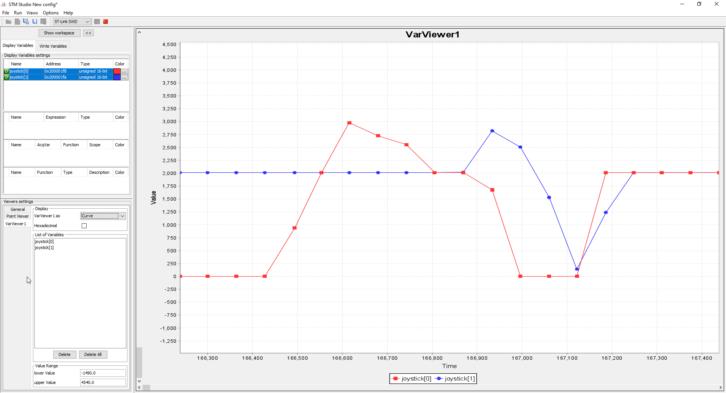 Podgląd danych w formie wykresu z krzywych