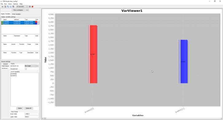 Podgląd danych za pomocą wykresu słupkowego