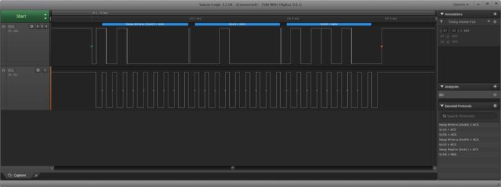 Zbliżenie na linie sygnałowe podczas wywołania funkcji zapisującej dane do pamięci