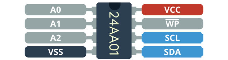 Pinout pamięci EEPROM 24AA01