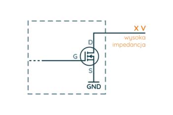 Wyjście typu otwarty dren (wysoki stan logiczny)