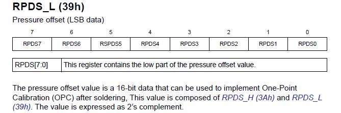 Rejestry służące do kalibracji czujnika LPS25HB