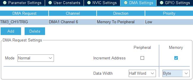 Konfiguracja DMA dla licznika TIM3