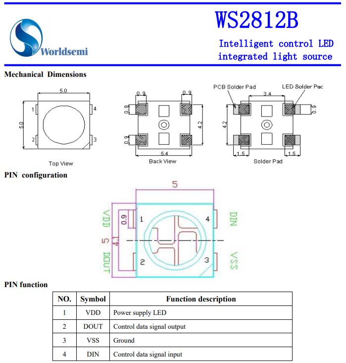 Opis wyprowadzeń pojedynczej diody (fragment dokumentacji)