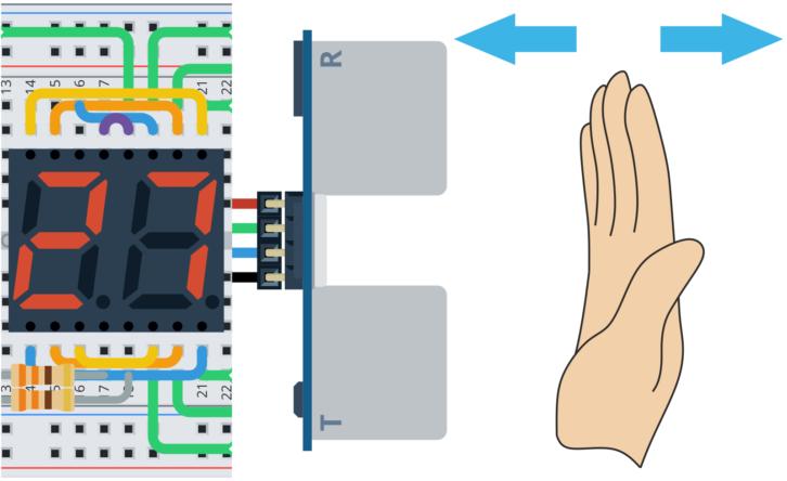 Dalmierz cyfrowy, który działa dzięki przerwaniom