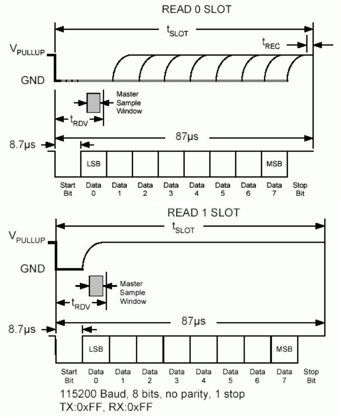 Odczytywanie pojedynczych bitów 1-wire za pomocą UART-a (materiały producenta)