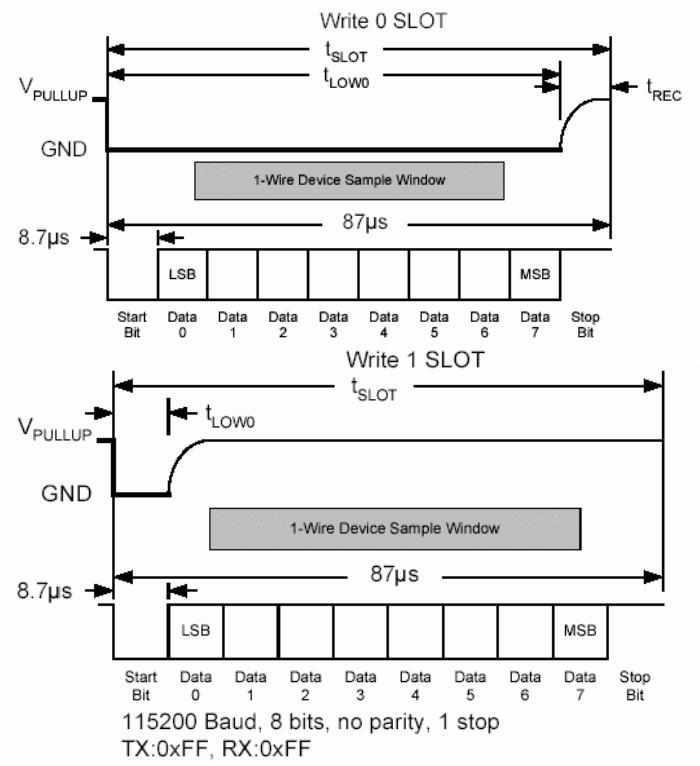 Wysyłanie pojedynczych bitów 1-wire za pomocą UART-a (materiały producenta)
