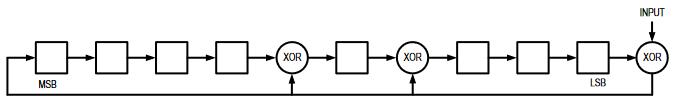 Schemat obliczania sumy kontrolnej DS18B20 (fragment dokumentacji)